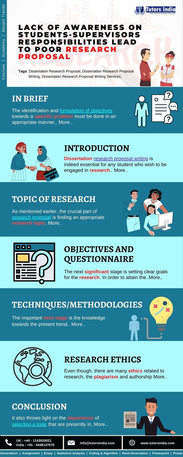 Introduction dissertation naturalisme