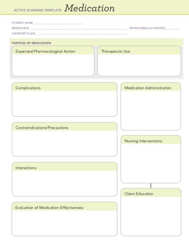 Medication Learning Template Drug Cards Learning Template Pharmacology
