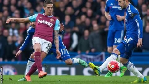 West Ham sign midfielder Manuel Lanzini on four-year deal