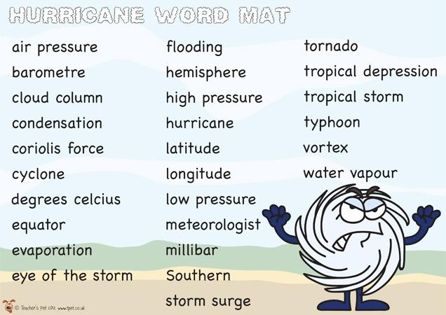 Teacher's Pet Displays » Hurricane Word Mat » FREE downloadable EYFS, KS1, KS2 classroom display and teaching aid resources