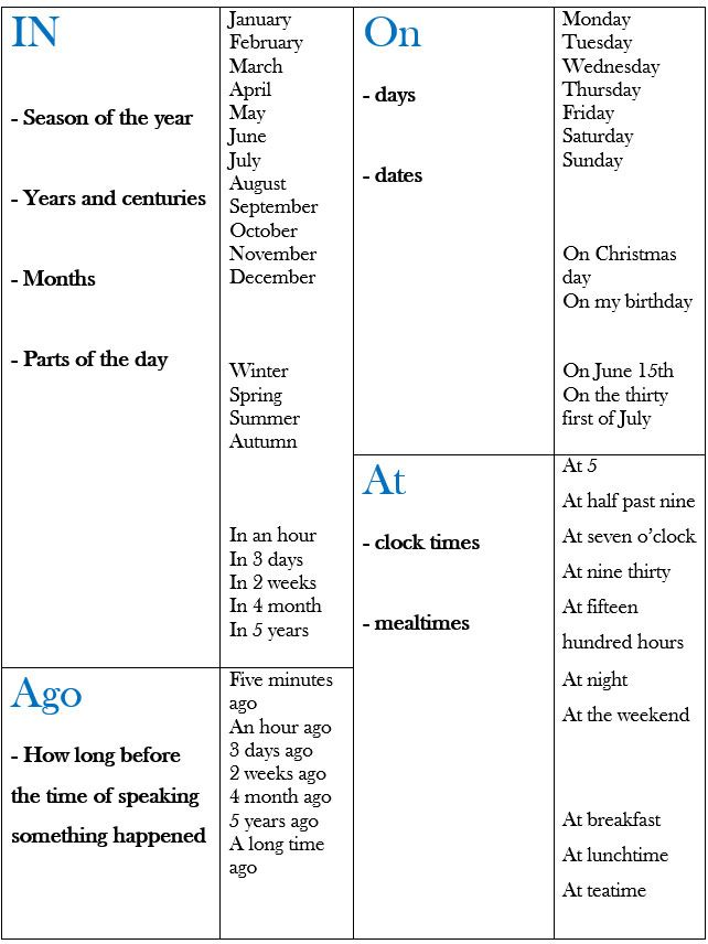 Prepositions in expression of time: in, at, on, ago. - learn English,grammar,english