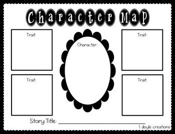 Awesome set of graphic organizers for the Common Core classroom! A must need for elementary reading teachers!