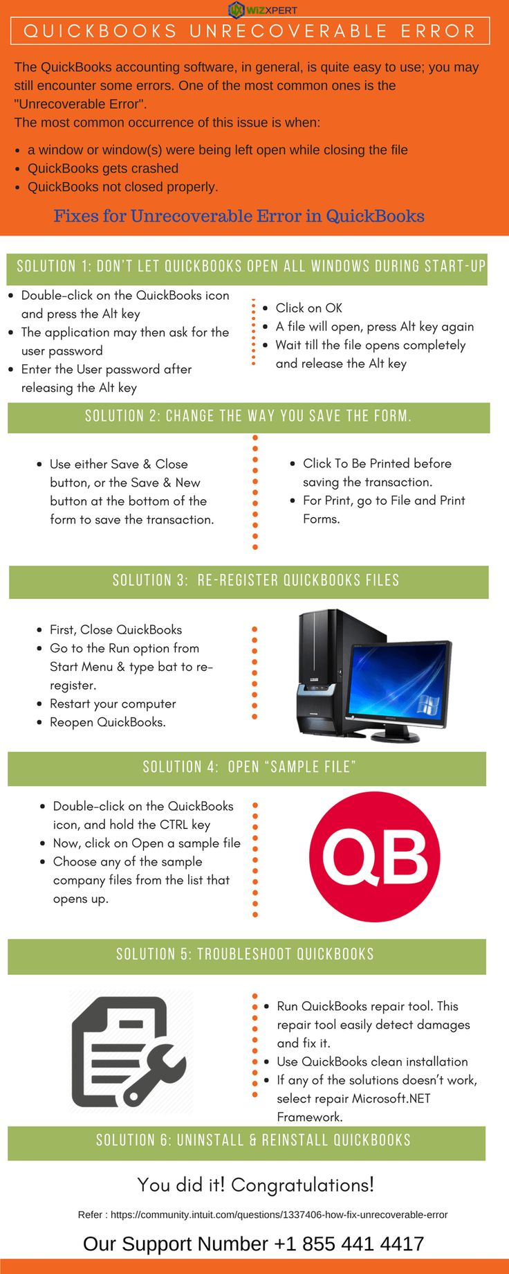 17 best quickboooks infographics images on pinterest accounting customers face these issues on a day to day basis and these are mainly related to data issues network problems crashing of the application on start up fandeluxe Gallery
