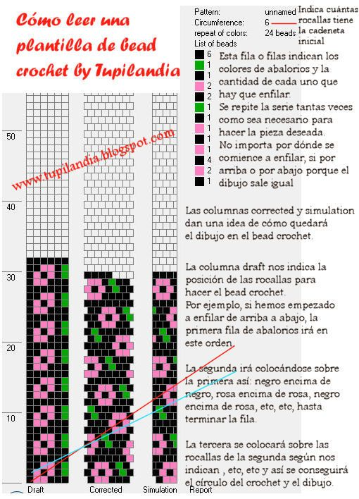 Tupilandia: Cómo leer una plantilla de Bead Crochet by Tupilandia