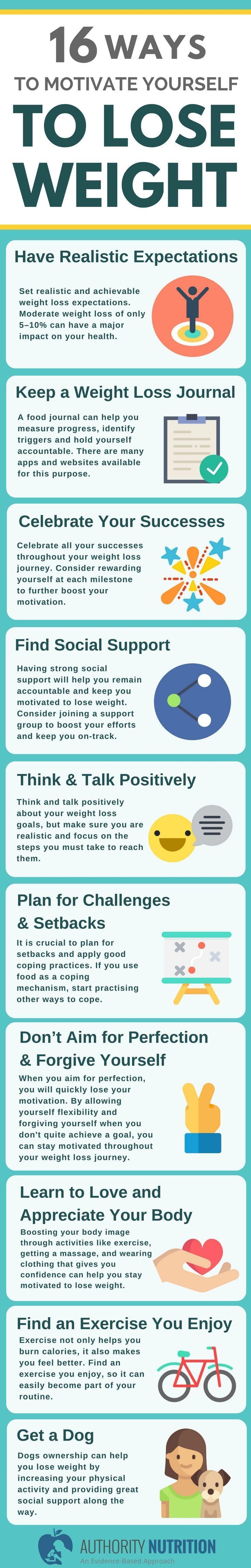 Steve Jobs Leadership Skills Breakdown - How To Motivate ...
