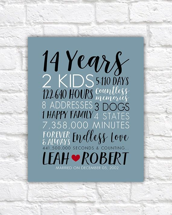 Anniversary Gifts For Husbands Any Year Anniversary Art Customized For You 14th Anniversa 14th Anniversary Gifts Thoughtful Gifts For Him Anniversary Gifts