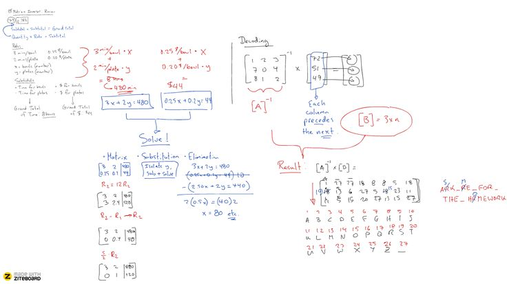 Matrix (mathematics) lesson with Ziteboard -- an online whiteboard  with real-time collaboration.