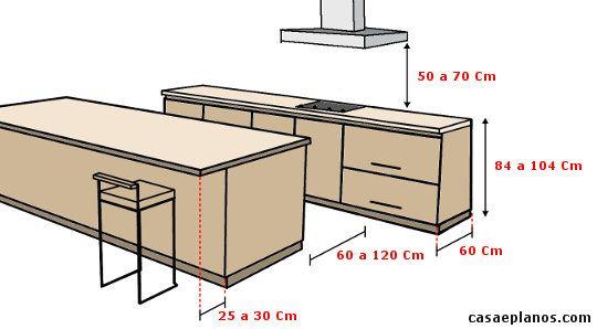 Medidas ergonómicas para cozinha com Ilha