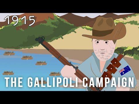 The Gallipoli Campaign (1915) - YouTube