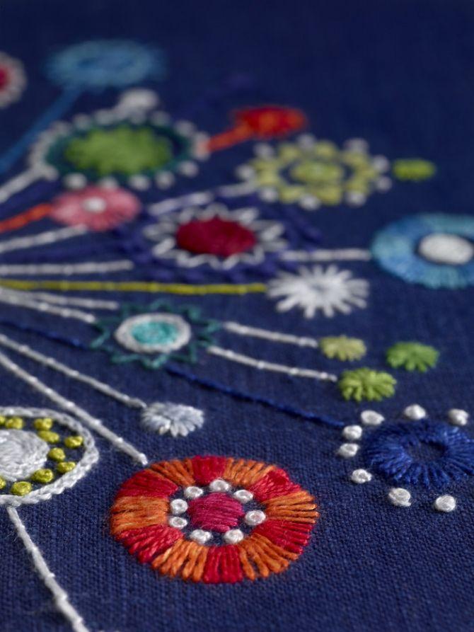 Broderiet Fyrverkeri av Ingrid Dessau från 1955 är gjort av lingarn på linne med plattsöm, läggsöm, franska knutar och kedjesöm.