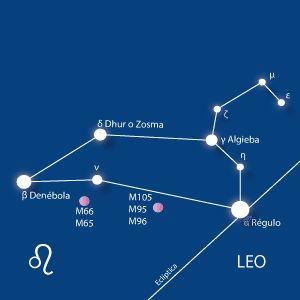 Las constelaciones más fáciles de reconocer en el cielo: Leo