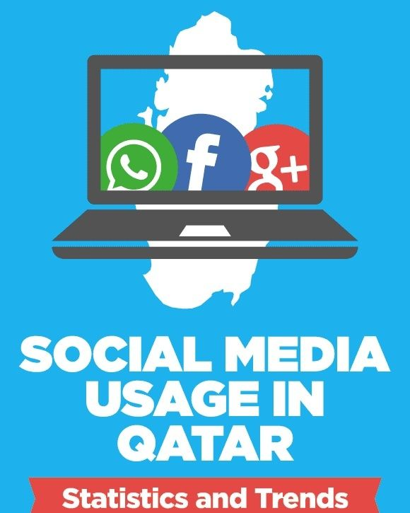 Social Media Usage In Qatar Statistics And Trends Faceidol