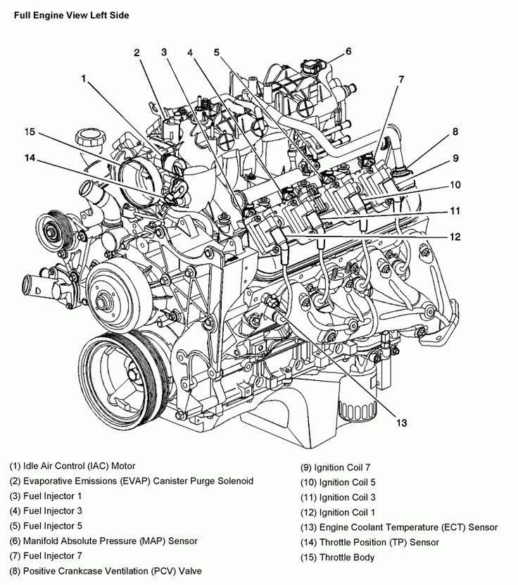 4 V4 Engine Belt Diagram 4 V4 Engine Belt Diagram