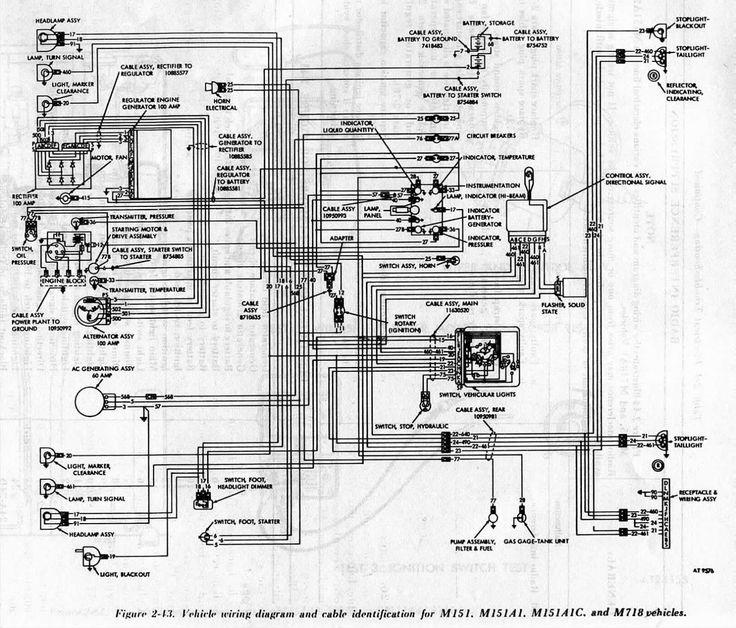 Ford Bantam Wiring Diagram Free In 2020