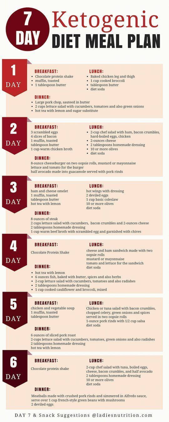 Low Carb 7-Day Meal Plan Because you deserve a healthy lifestyle Want to start a low-carb diet? Here are useful and delicious low carb meal diet plans. Here are seven exquisite variants and easy to prepare meal plans for you to delight. 1. 7 Day Keto ALDI Meal Plan This meal plan inspires me and … #dietmealplanseasy #7-Keto