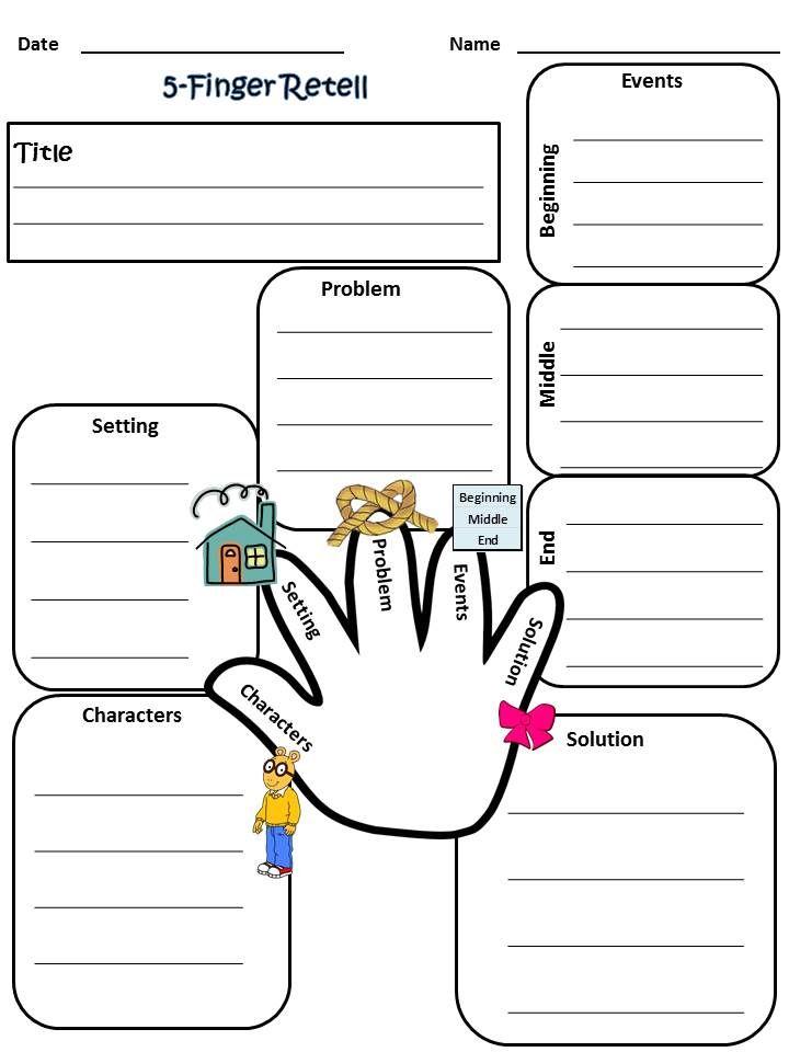 My 5-Finger Retell worksheet, 2nd grade reading