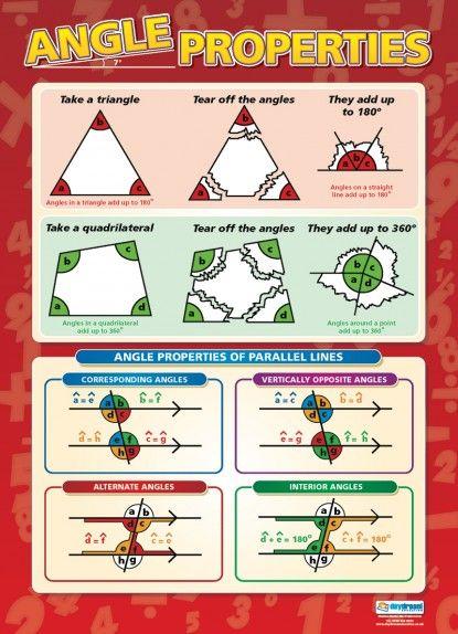 Angle Properties Poster