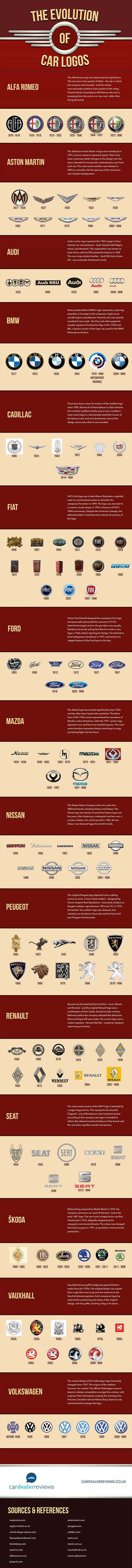 Evolution des logos des grandes marques de voitures.  #Logo #Voiture #Infographie #Graphisme
