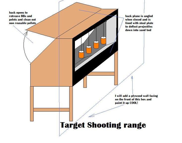 Target shooting range for my kids.. and me too~! Wayne Rinehart www.Blues-E-News.com