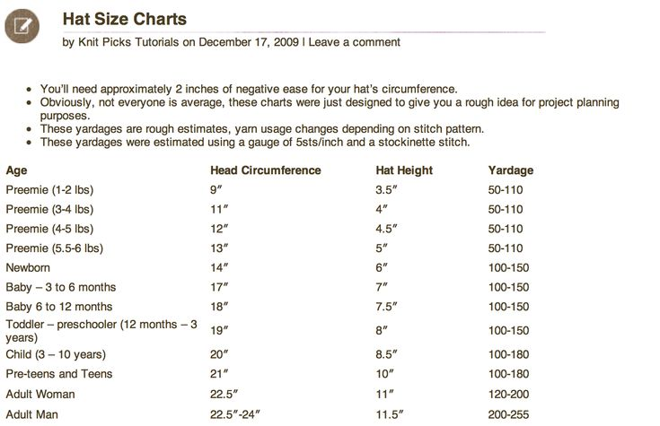 Knit Hat Size Chart Knitting Help Tutorials Videos