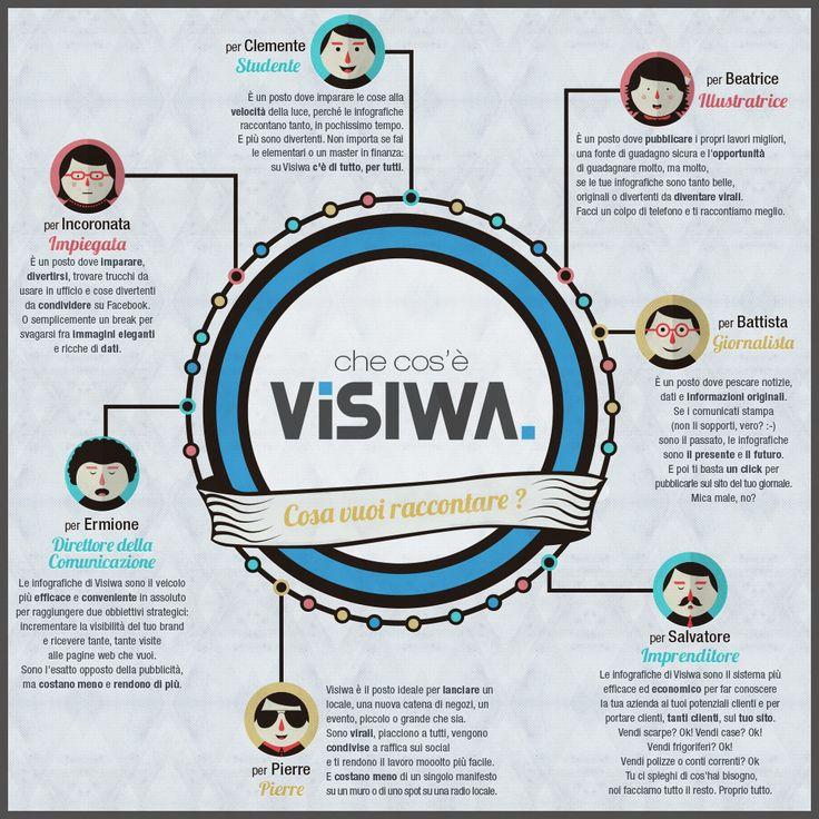 Che cos'è Visiwa