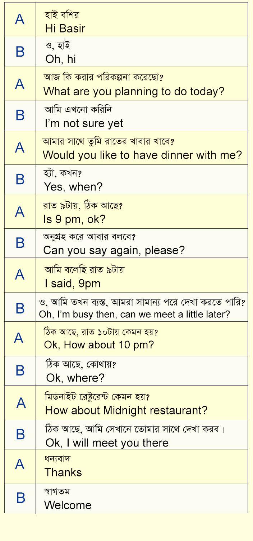 12 best books images on pinterest english dictionaries electrical rh pinterest com Bengali Language Bengali Map