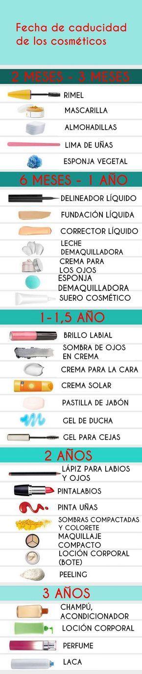 fechas de los cosméticos caducados