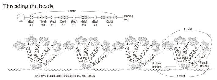 Be Inspired with a Free Beaded Crochet Edging - Crochet Me Blog - Blogs - Crochet Me