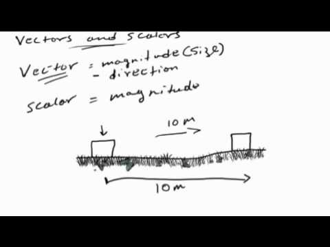 """displacement (vector; """"to the right"""") v. distance (scalar)"""
