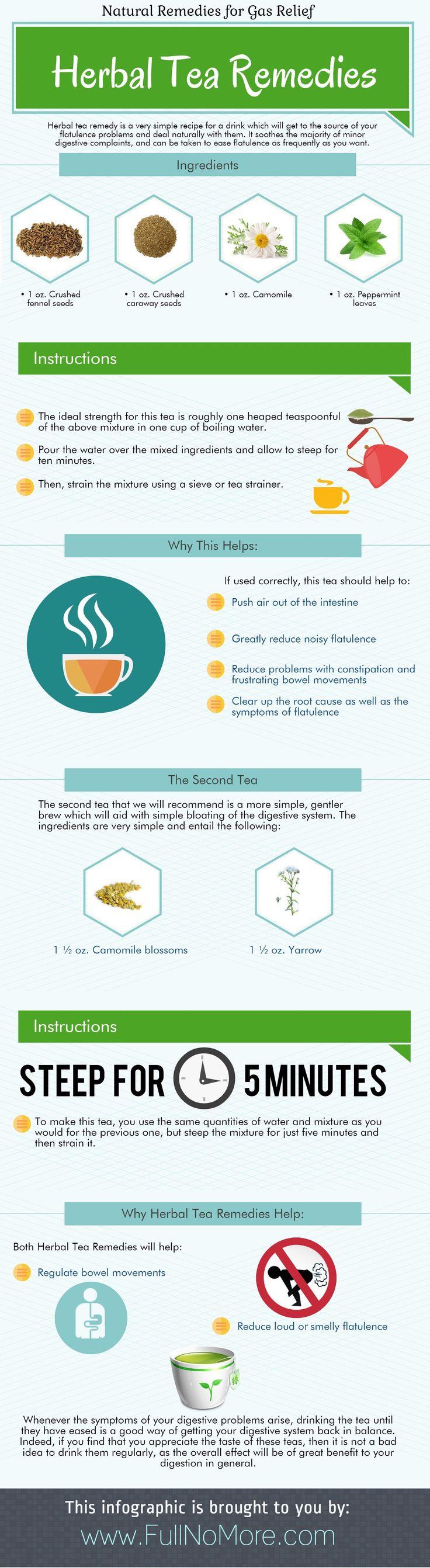 Herbal Tea Remedies to Stop Flatulence Fast!