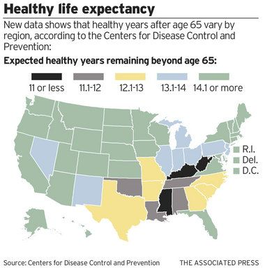 Oregon elderly live healthier, longer lives than in other states