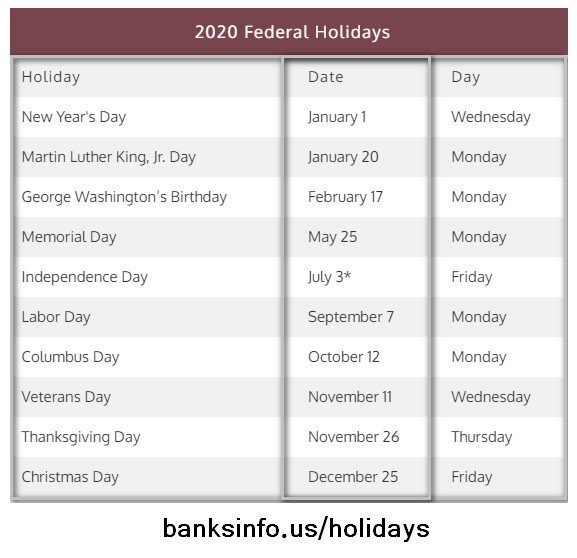 The Following Is The Federal Holidays In Usa In 2020 Schedule Which Is Provided By The Federal Reserve System System Which Federal Holiday Usa Holidays Holiday