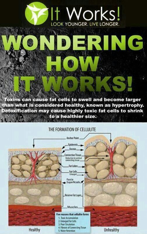 Try it for three months AT MY COST!!!! Visit wrapwithsunshine.myitworks.com or email sunshineswraps@yahoo.com or text 5402073556 to learn how!