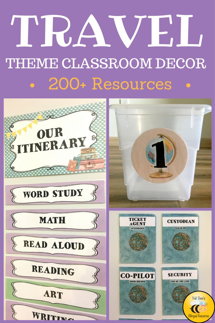 This 220-page pack includes EDITABLE and PRINTABLE (PDF) décor & resources perfect for your travel themed classroom.