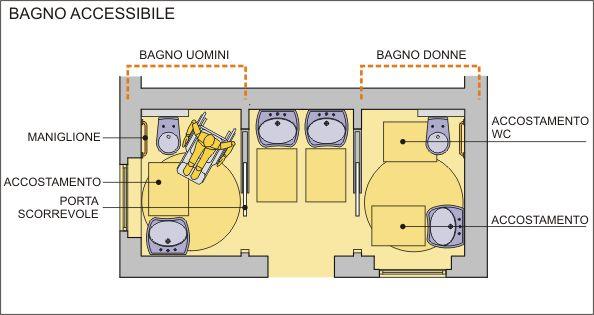 Oltre 25 fantastiche idee su bagno per disabili su - Dimensioni bagno handicap ...