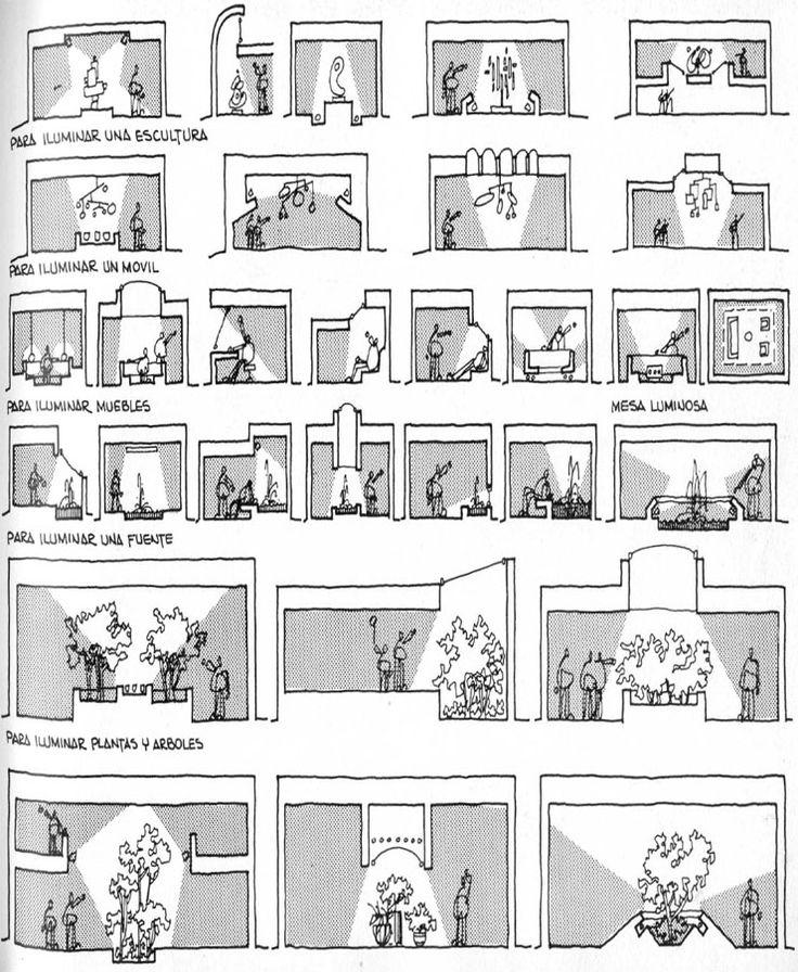 M s de 25 ideas fant sticas sobre diagramas de for Libros de planos arquitectonicos