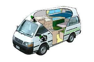 Rental Vehicles - Tasmania Campers