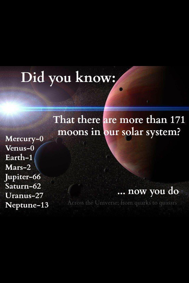 42 best 42 Facts about Space images on Pinterest | Outer ...