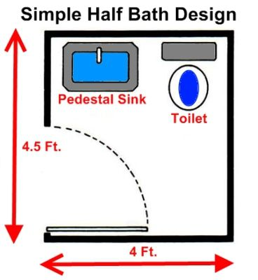 Tiny Powder Room Layout | Bathroom Plans - Small Guest Bathroom Plan possible wet bathroom wheelchair friendly shower opp of toilet with ceiling wrap shower curtain
