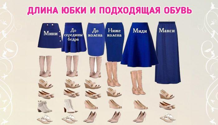 Платья и юбки есть в гардеробе каждой уважающей себя женщины. Они придают нам шарм, элегантность, подчеркивают нашу женственность и сексуальность. Сменив обтягивающие джинсы на юбку-клеш, можно скрыть недостатки, добавить нотку игривости и романтичности. Чтобы образ смотрелся гармонично, важна каждая деталь, особенноправильно подобранная обувь. Иногда определиться бывает ох как не просто… Предлагаем вам ориентир по созданию