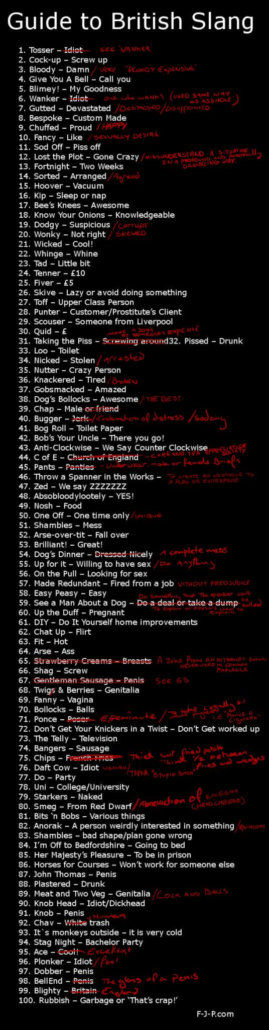 Someone uploaded a guide to British slang, but there were a couple of errors that I thought I'd fix. - Imgur