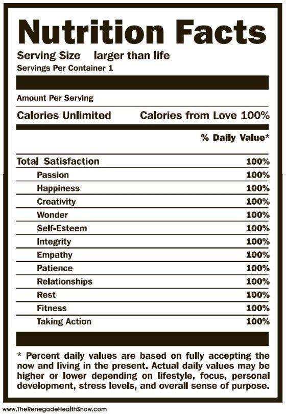 Editable Blank Nutrition Label Template : editable, blank, nutrition, label, template, Blank, Nutrition, Label, Template, Facts, Label,, Labels,, Design