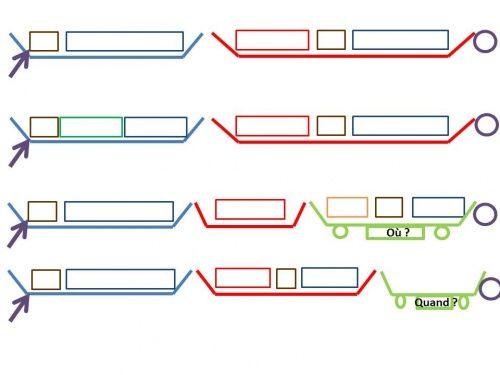 Ecrire des phrases au CP avec le mur des mots