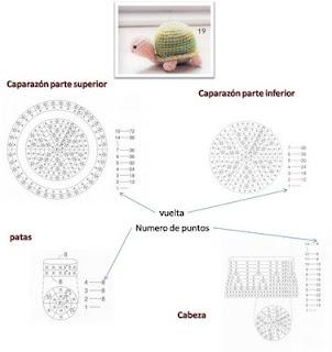 87 best animali crochet amigurumi images on pinterest crochet tartarughe ccuart Image collections