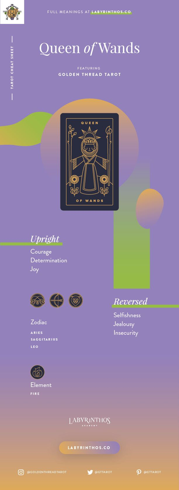 Queen of Wands Meaning - Tarot Card Meanings Cheat Sheet. Art from Golden Thread Tarot.