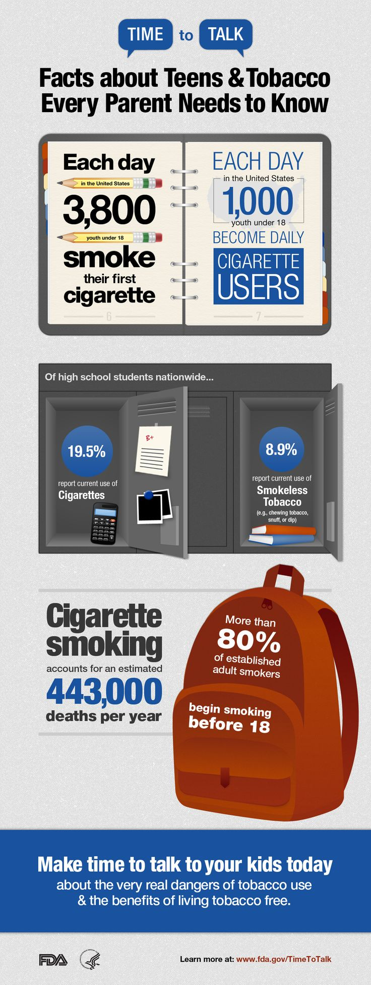 health risks of teenage smoking For teens: straight talk about smoking  ask your pediatrician or school health office for help if you don't succeed at quitting the first time,.