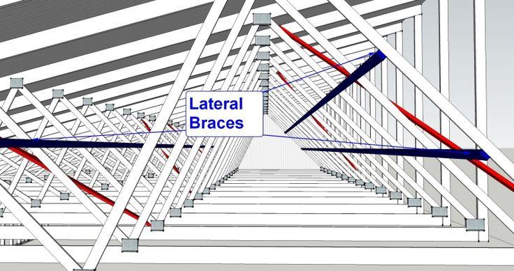 9 best estimating images on pinterest roof trusses for Truss cost estimate