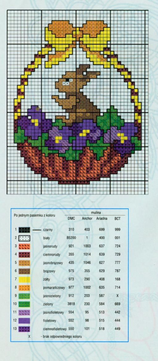 Schema punto croce Coniglietto Sulle Violette