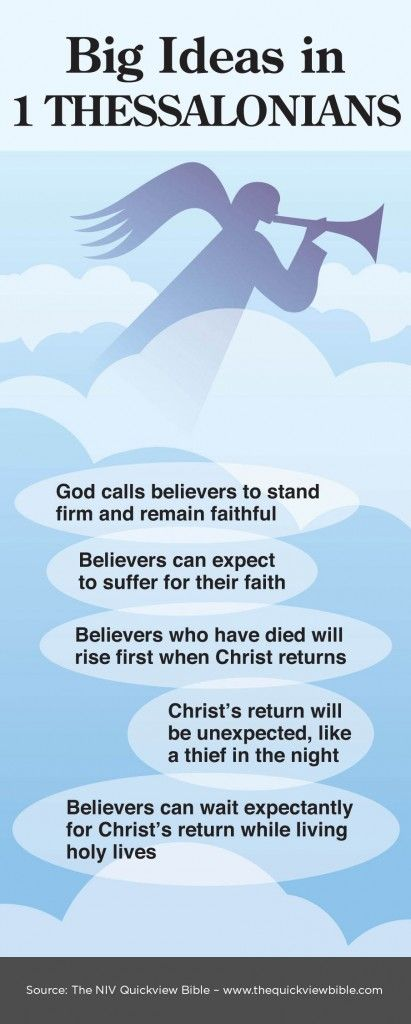 1 Thessalonians | Illustrated Online Bible Study