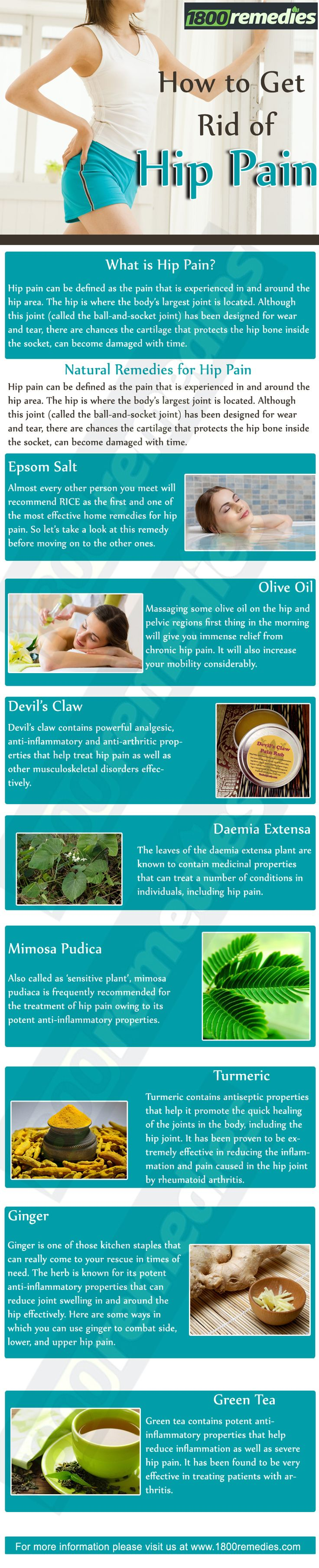 here are some of the most common home remedies recommended for hip pain.